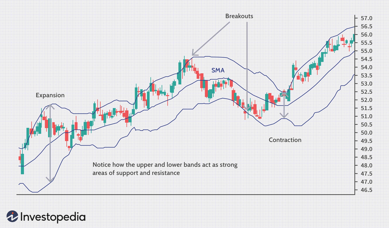 Investor binary options indicator review and herald deepdotweb buying bitcoins at cvs