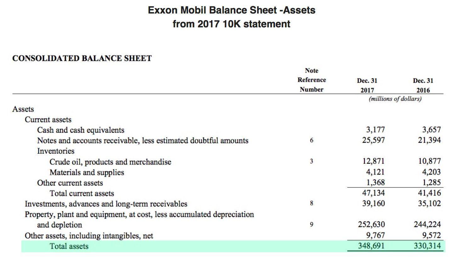 accumulated depreciation balance sheet example