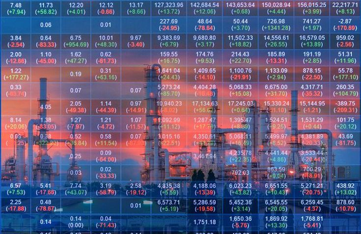 Top Oil Stocks for January 2019