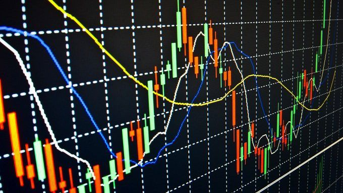 Stochastics: An Accurate Buy and Sell Indicator