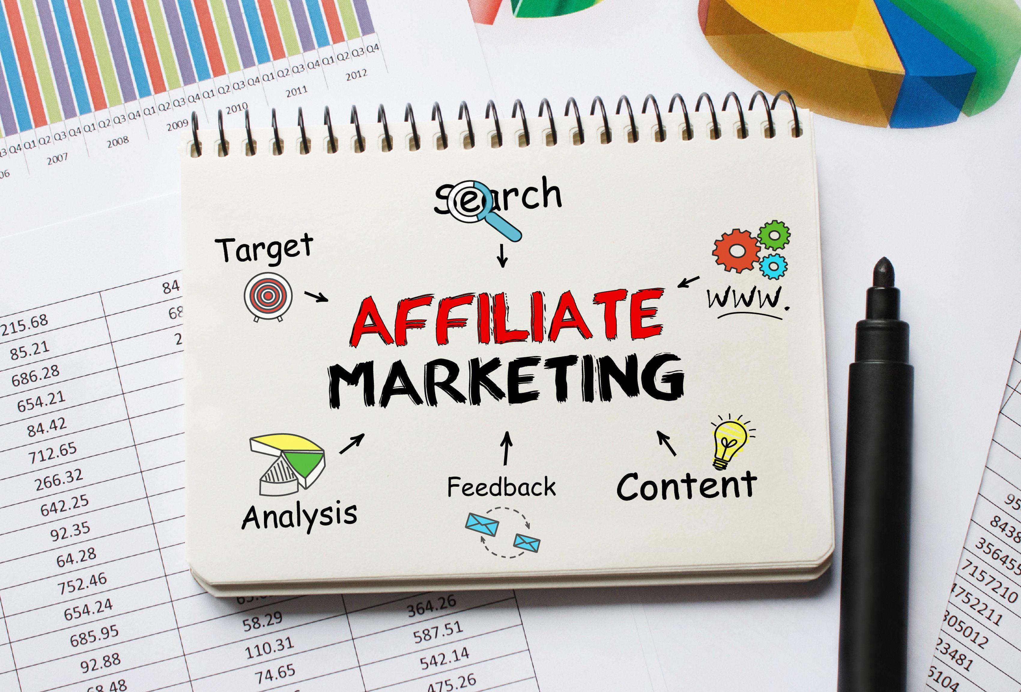 Make Money Online With Affiliate Marketing Fundamentals Explained