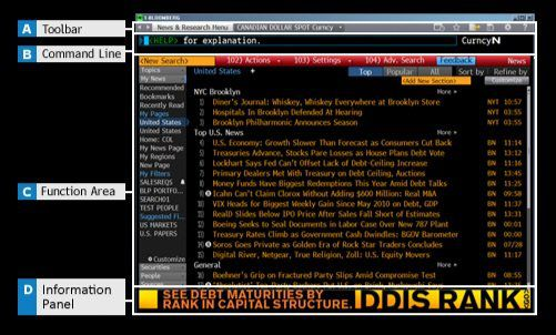 The Bloomberg Terminal: Step By Step