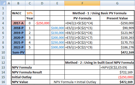 What is the formula for calculating net present value (NPV