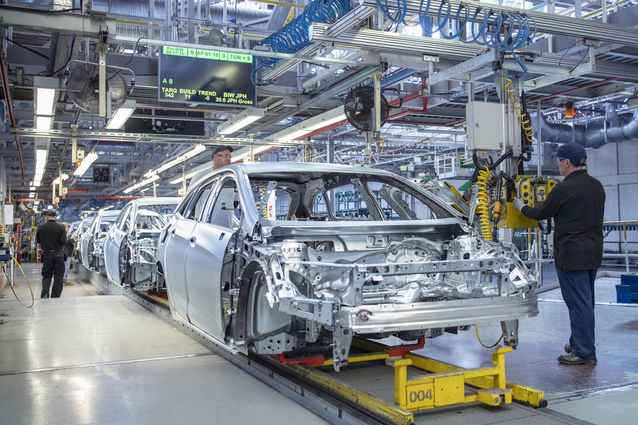 10 Biggest Car Companies