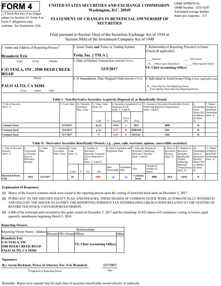 Tesla 2017 Form 4