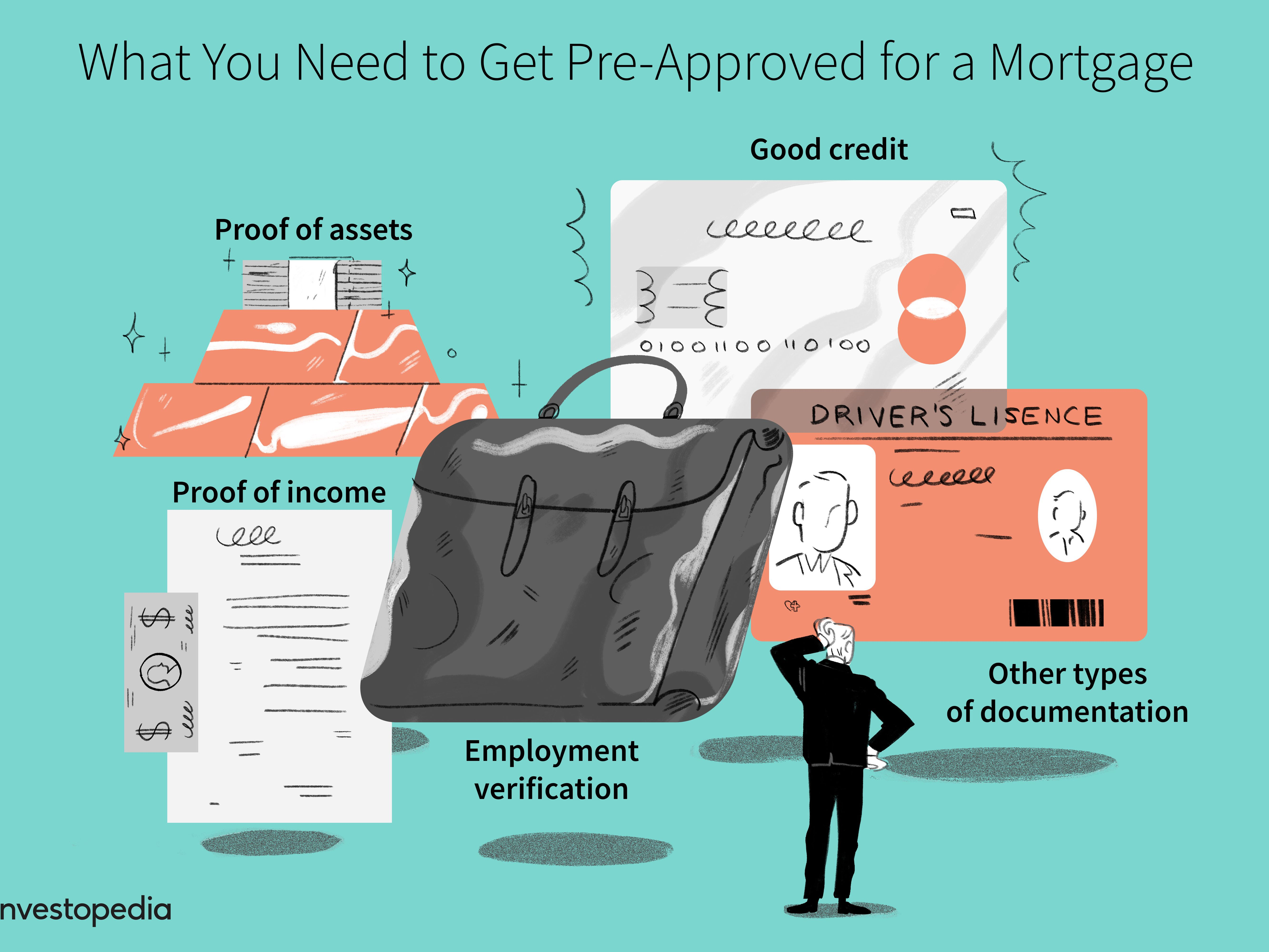 5 Things You Need To Be Pre Approved For A Mortgage