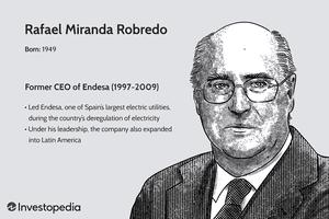 Rafael Miranda Robredo