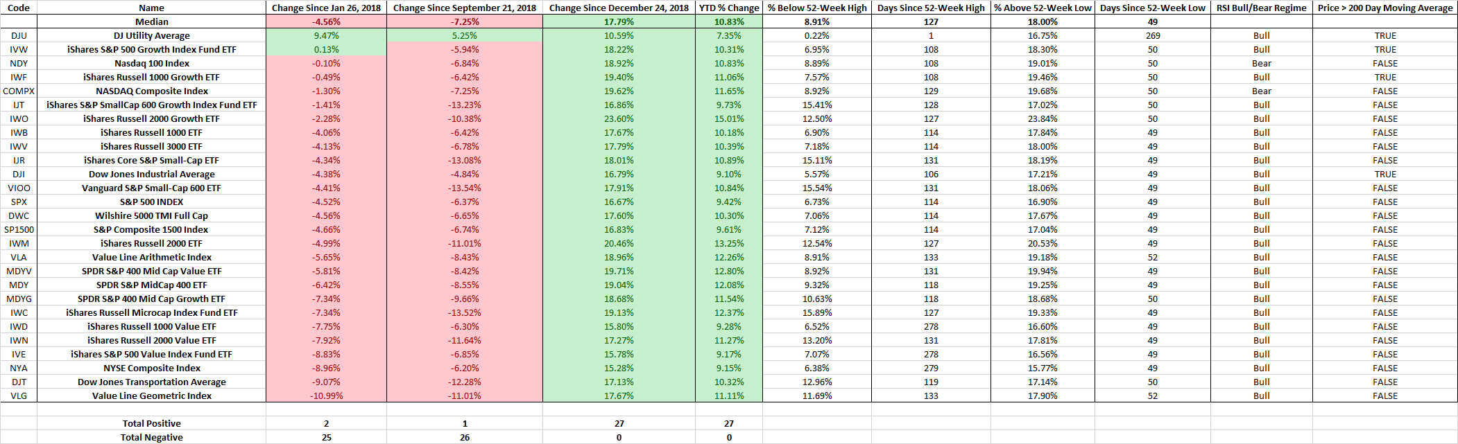 Market Breadth Statistics