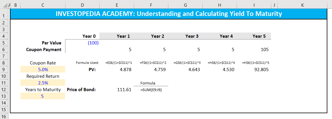 Learn to Calculate Yield to Maturity in MS Excel