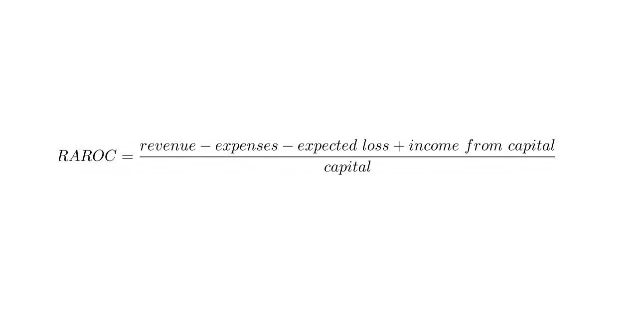 Risk-adjusted return on capital investment beryl stone investments arlington
