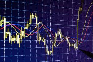 Long-Term Charts