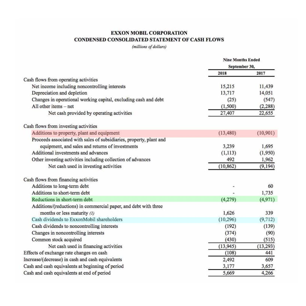 Sample Letter For Salary Paid In Cash from www.investopedia.com