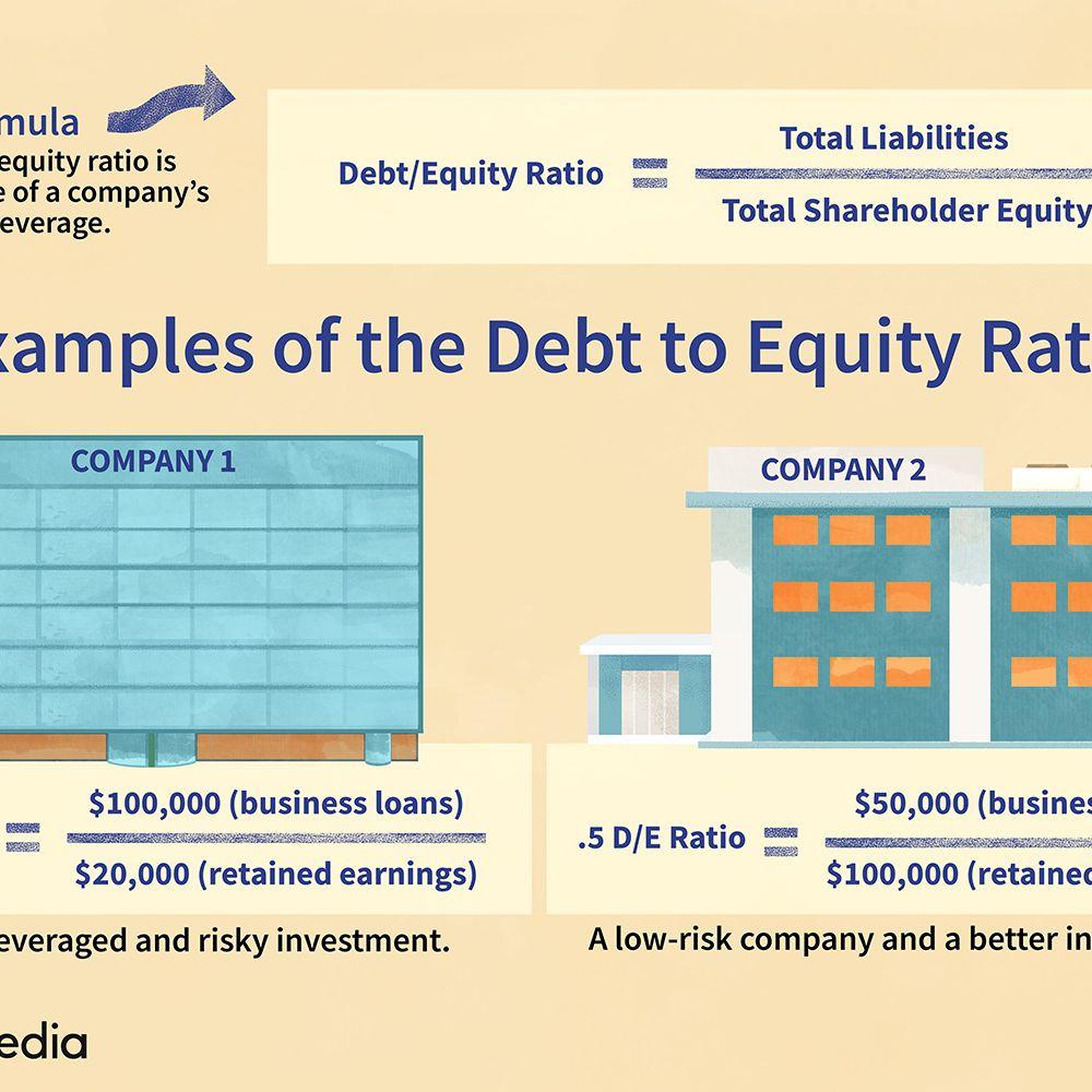 Debt To Equity D/E Ratio Definition