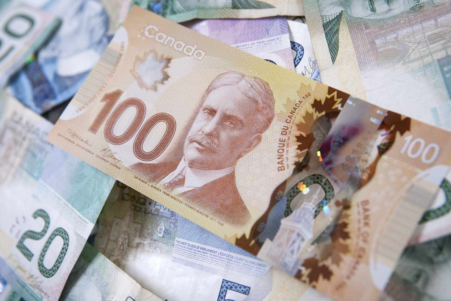 How Why Oil Impacts The Canadian Dollar