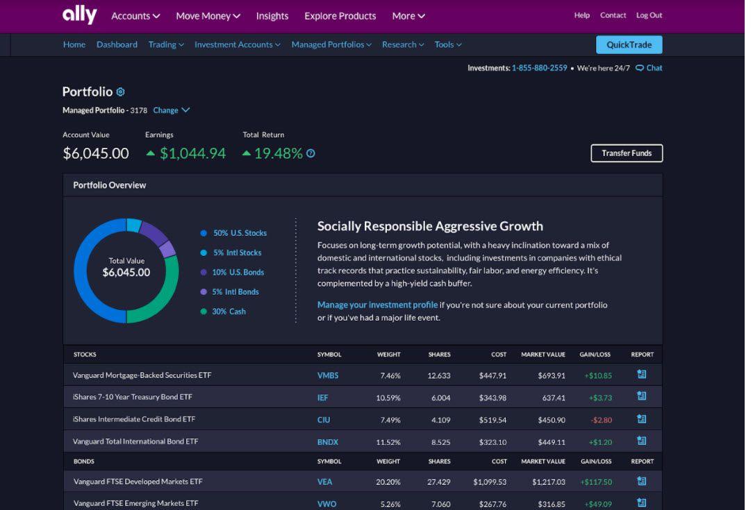 Ally Managed Portfolios portfolio listing