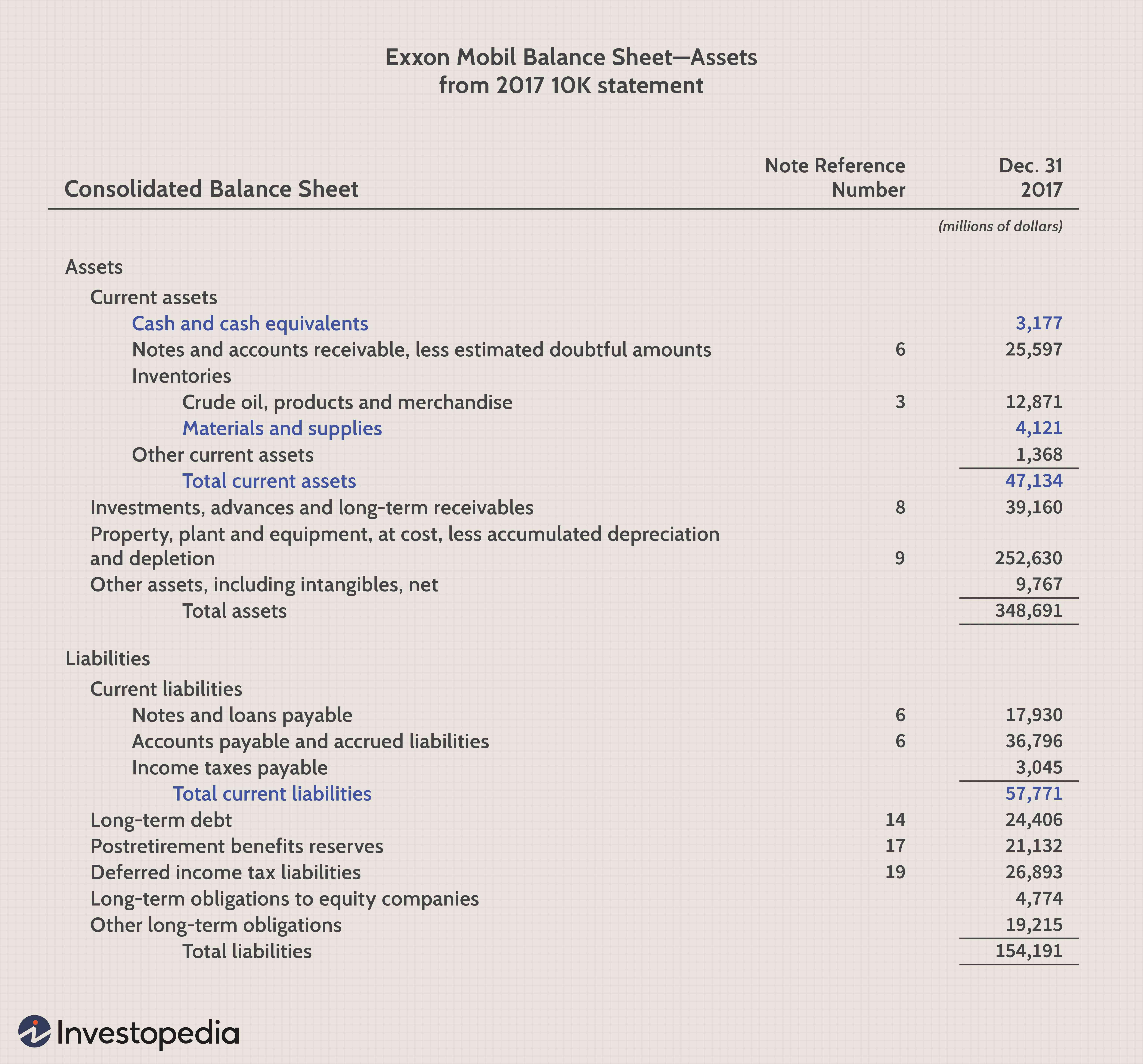 reinvestment income investopedia