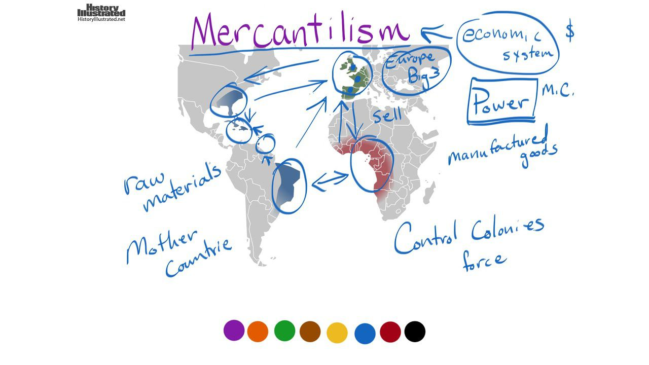 How Mercantilism Affected Great Britain's Colonies