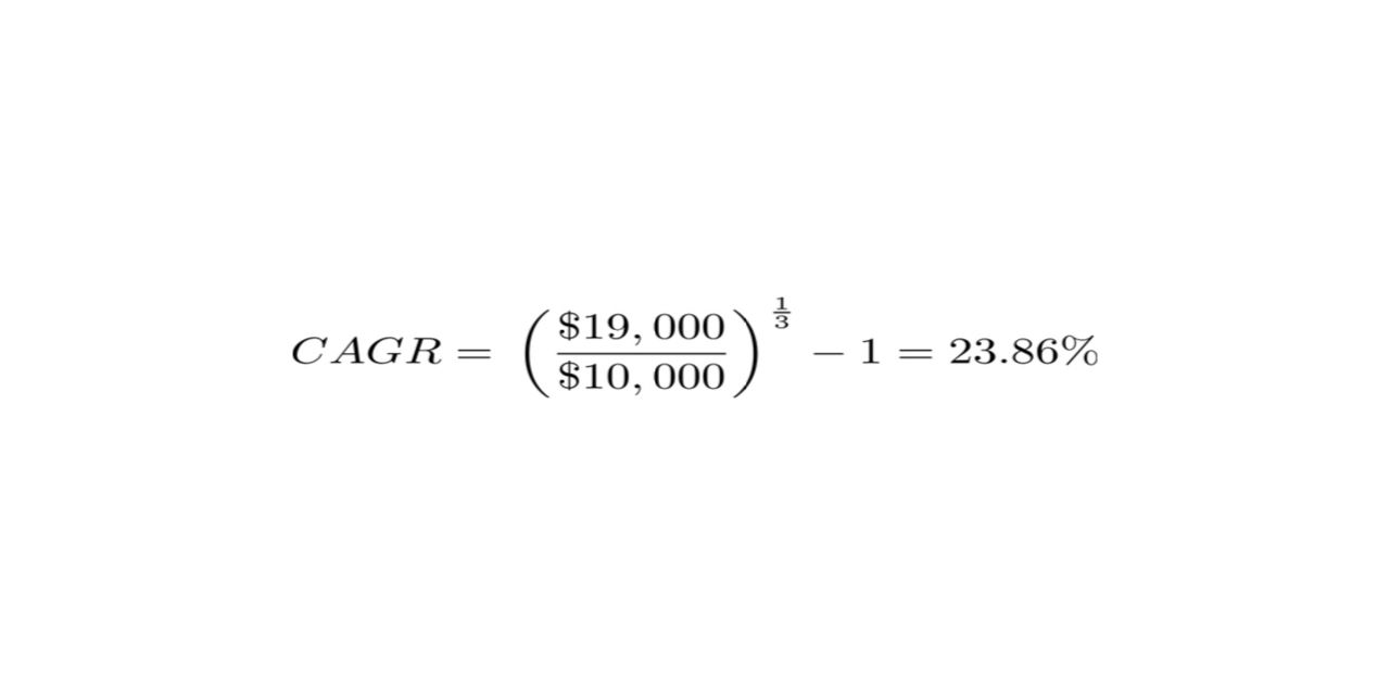 Compound Annual Growth Rate Cagr Definition