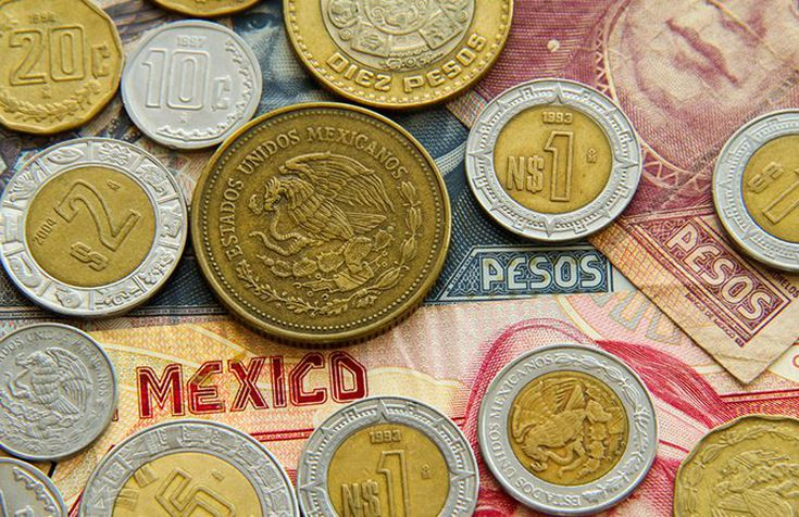 When To Trade The Mexican Peso Mxn Usd