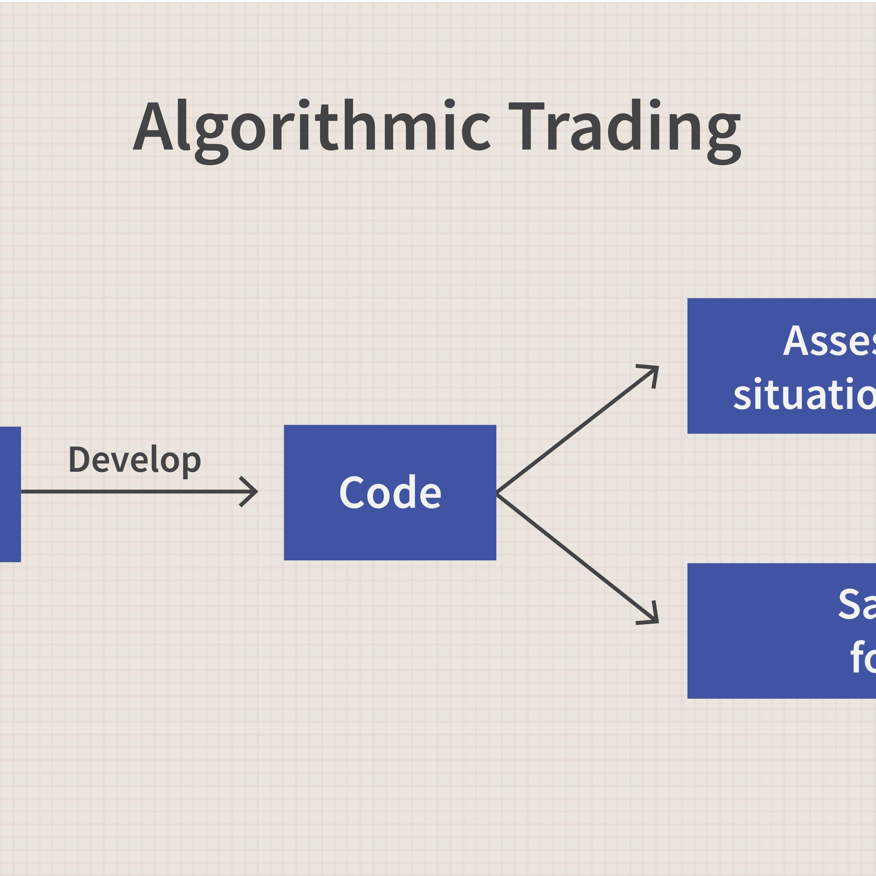 algo trading strategy code option deutsch englisch