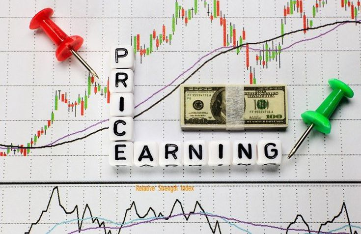What Is The Formula For Calculating Earnings Per Share