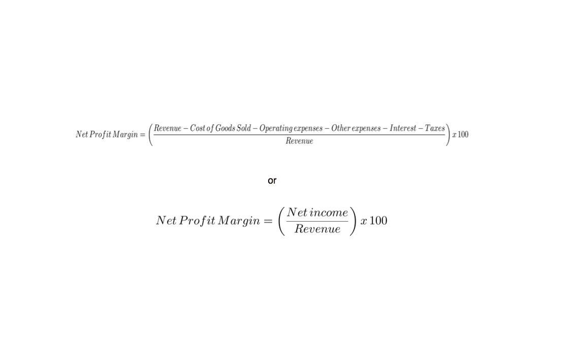 Net Profit Margin Formulas