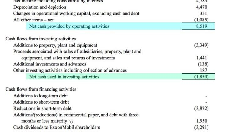 Cash equivalents generally investments maturities and sales new investment adviser rules