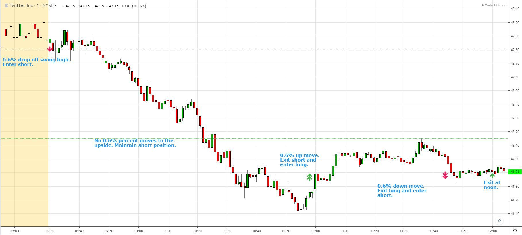 Going offshore to escape the CFTC - Forex Brokers - blogger.com Forex Trading Forum
