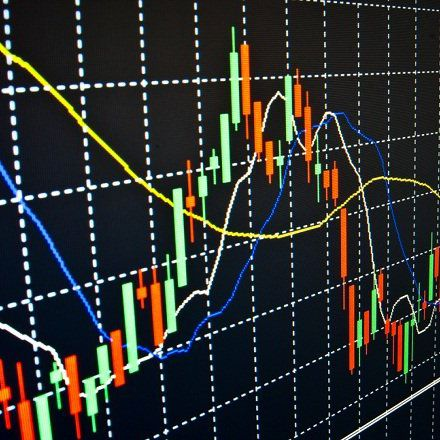 How to Profit From the Bollinger Squeeze
