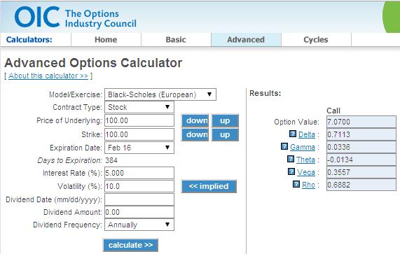 Understanding the Binomial Option Pricing Model