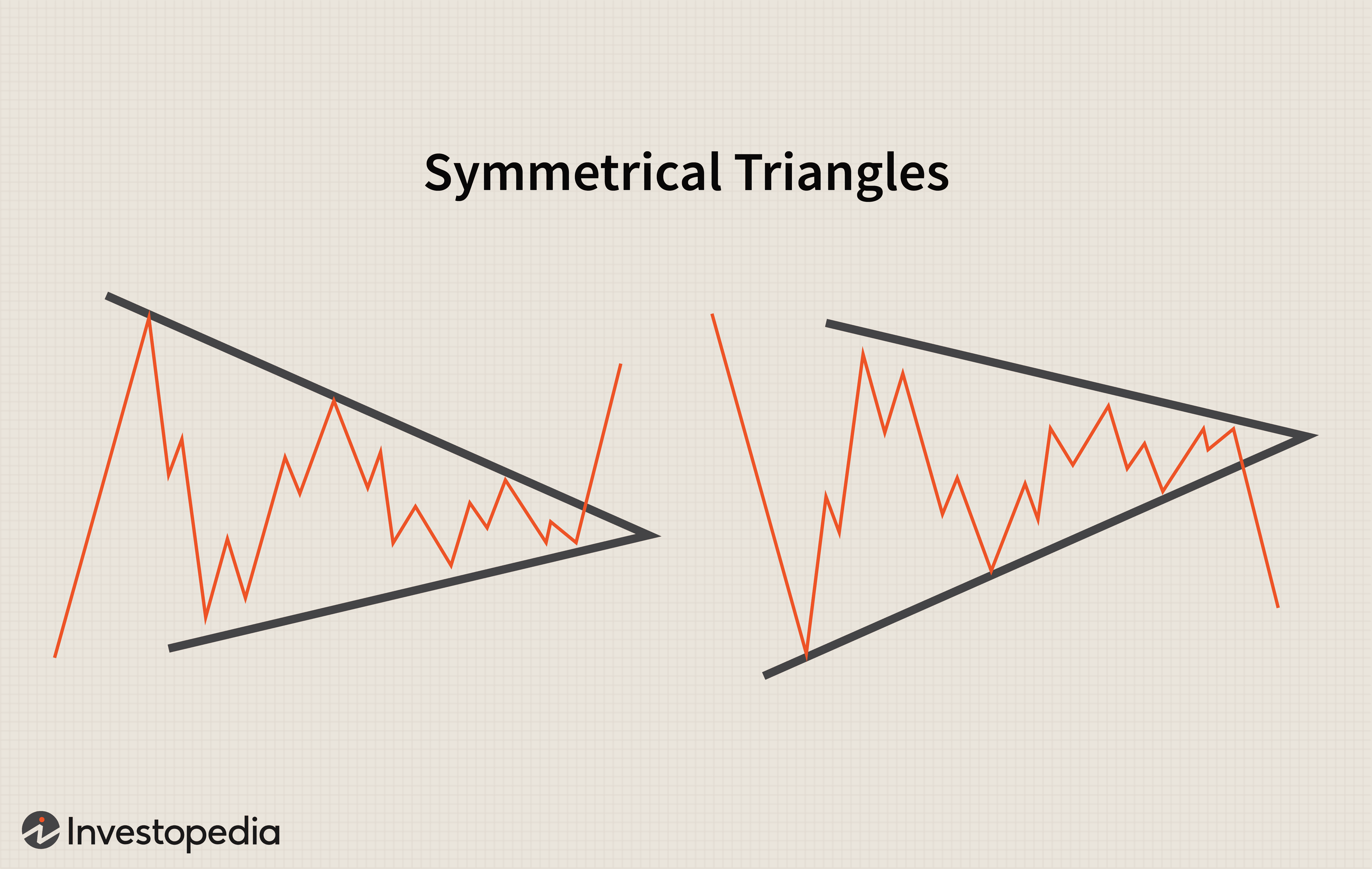 Symmetrical Triangles