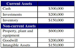 goodwill versus other intangible assets what s the difference