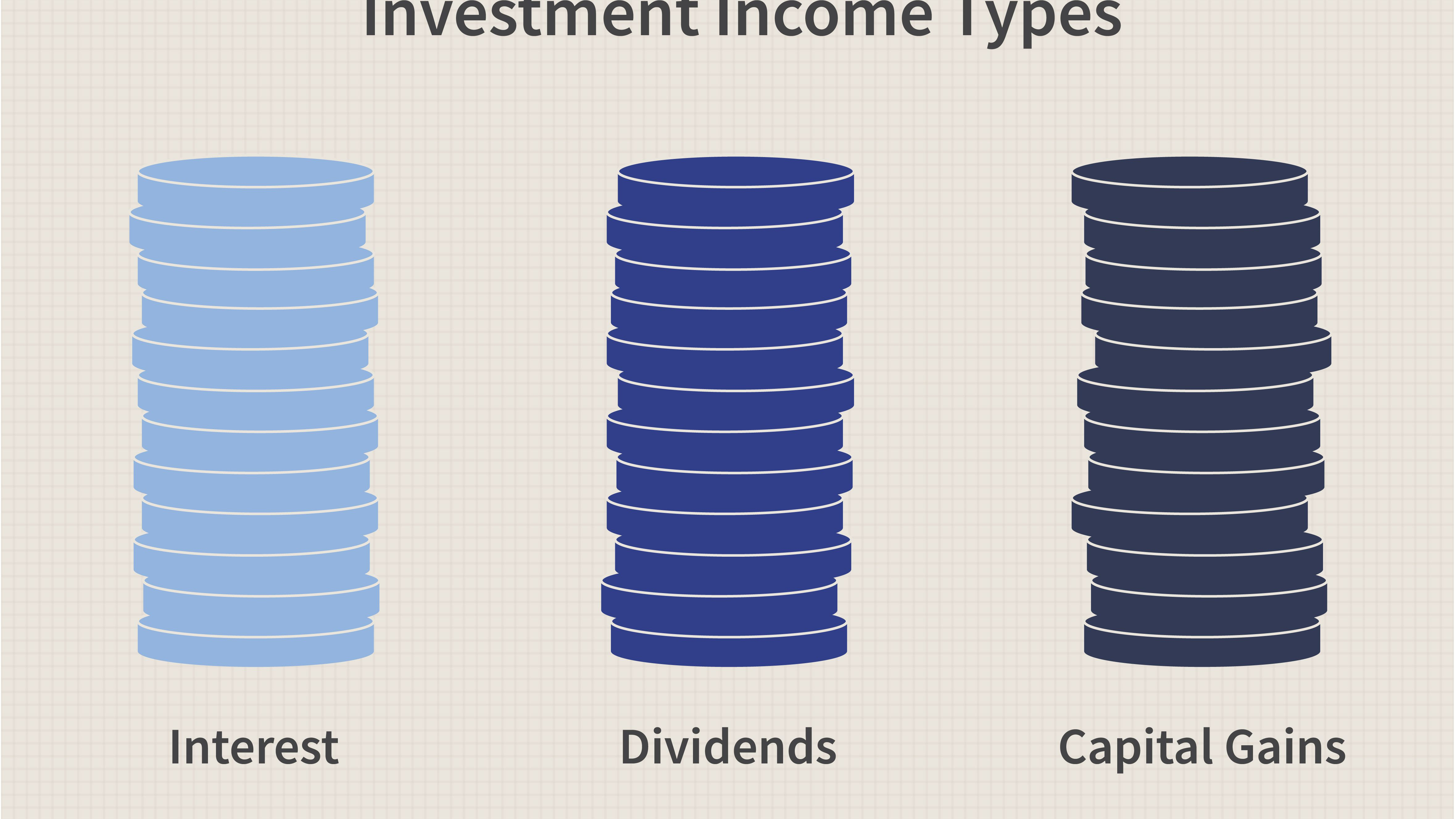 Tax exempt investment vehicles for high earners investment uzbekistan