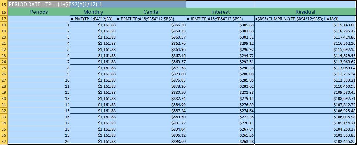 schedule loan repayments with excel formulas