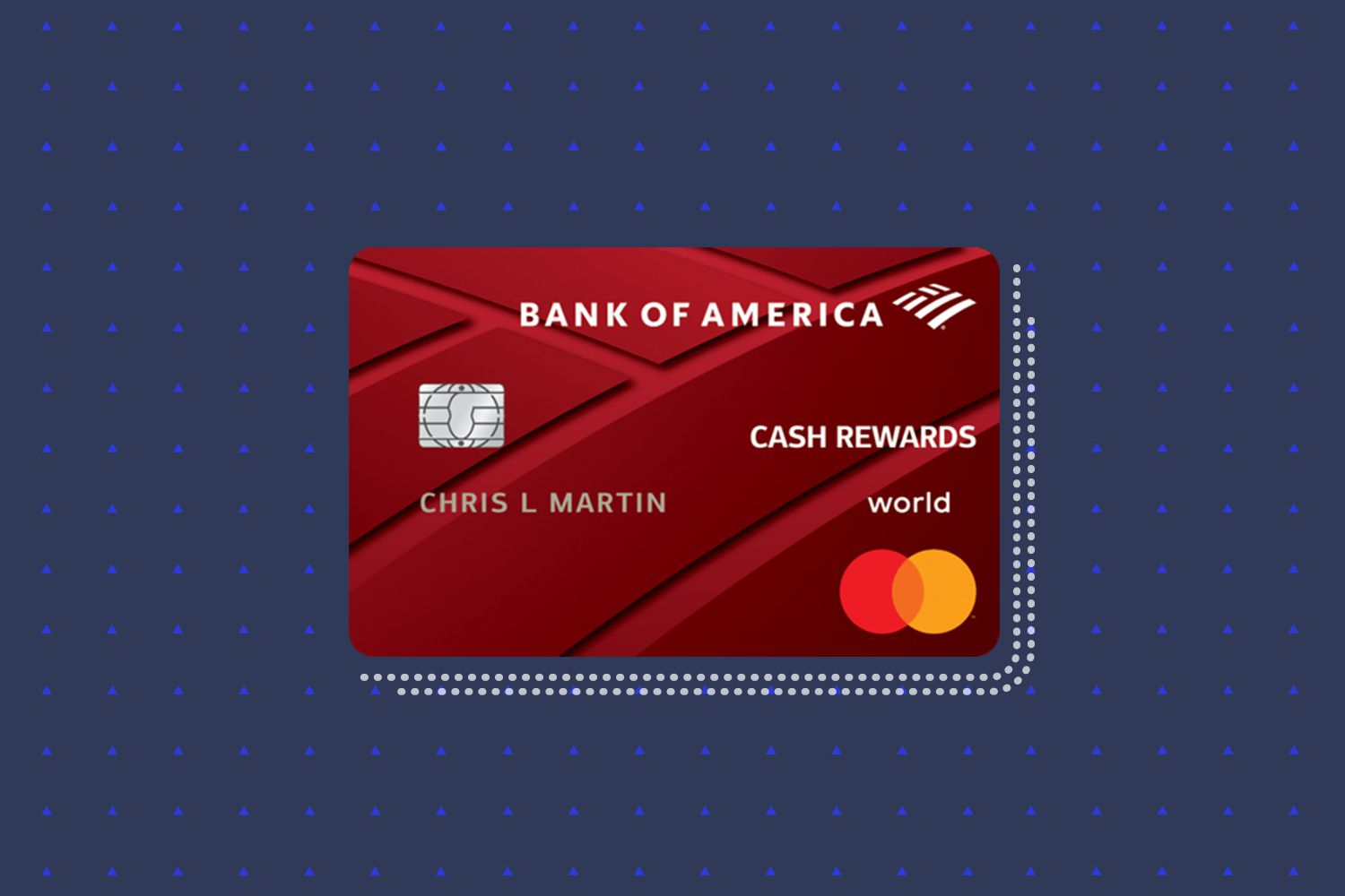 Bank of America Customized Cash Rewards Credit Card Review