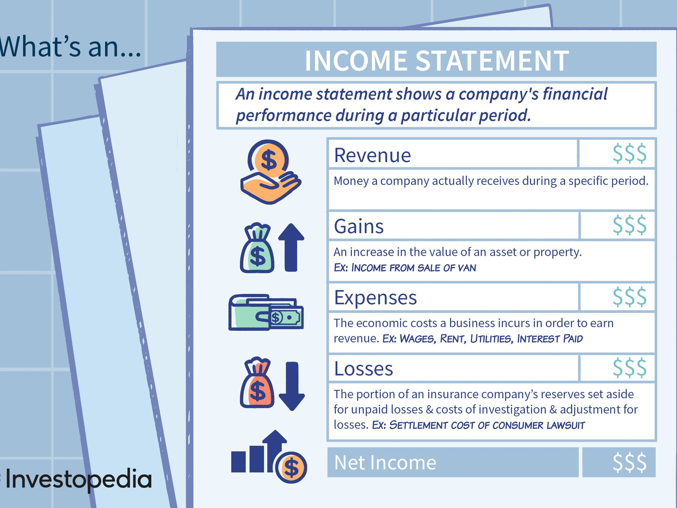Income Statement Definition