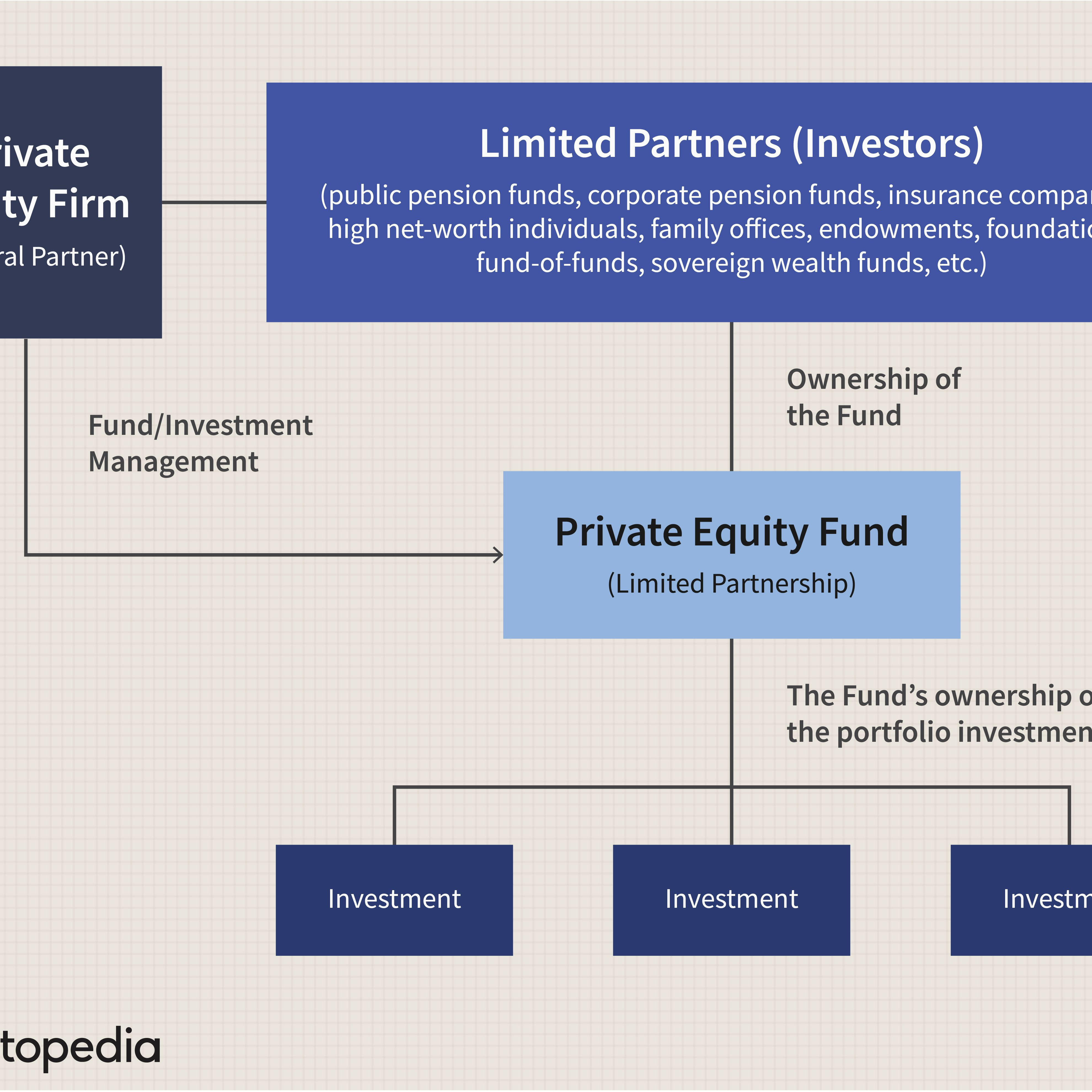 definition investment company complex