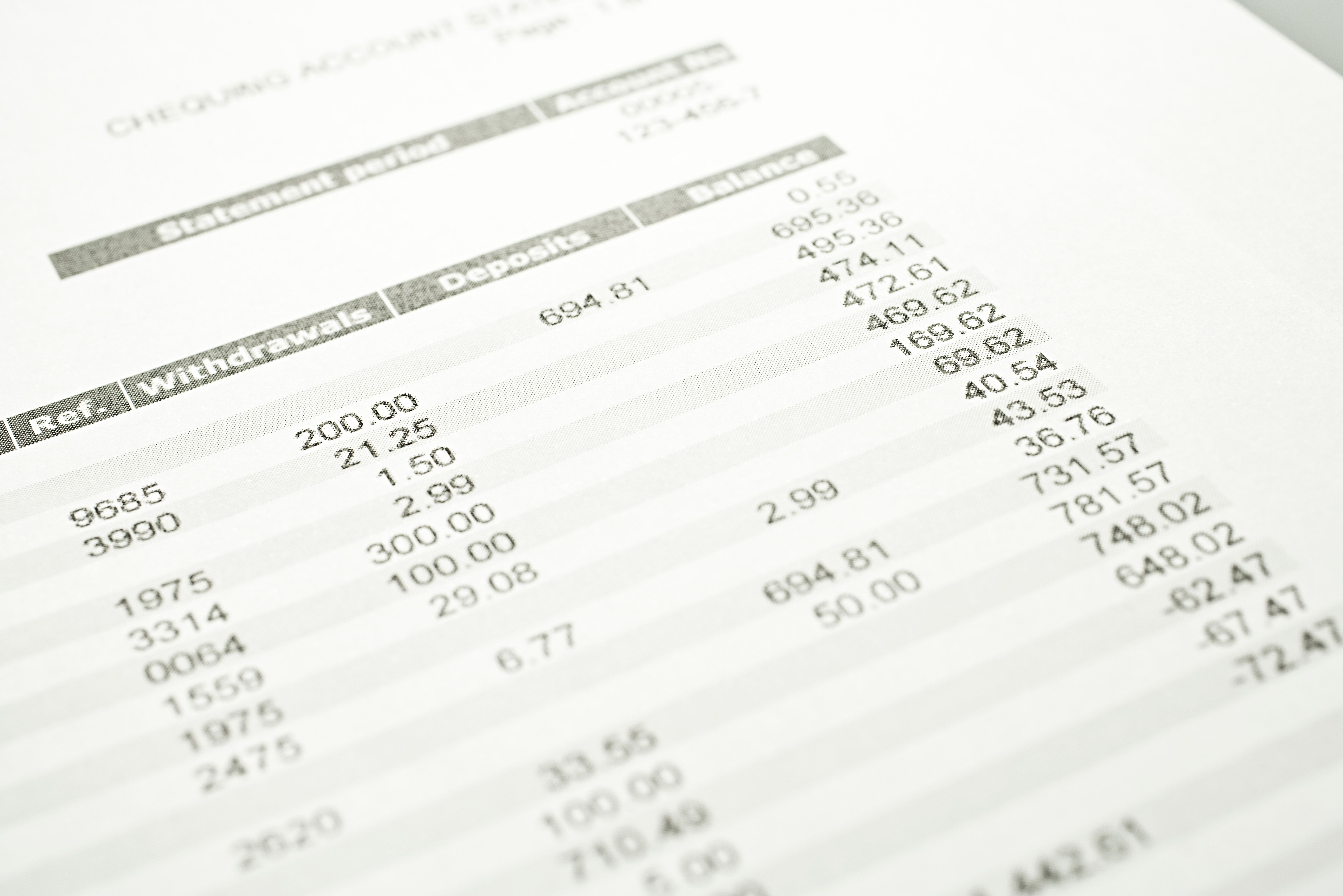 Account Statement Definition & Examples