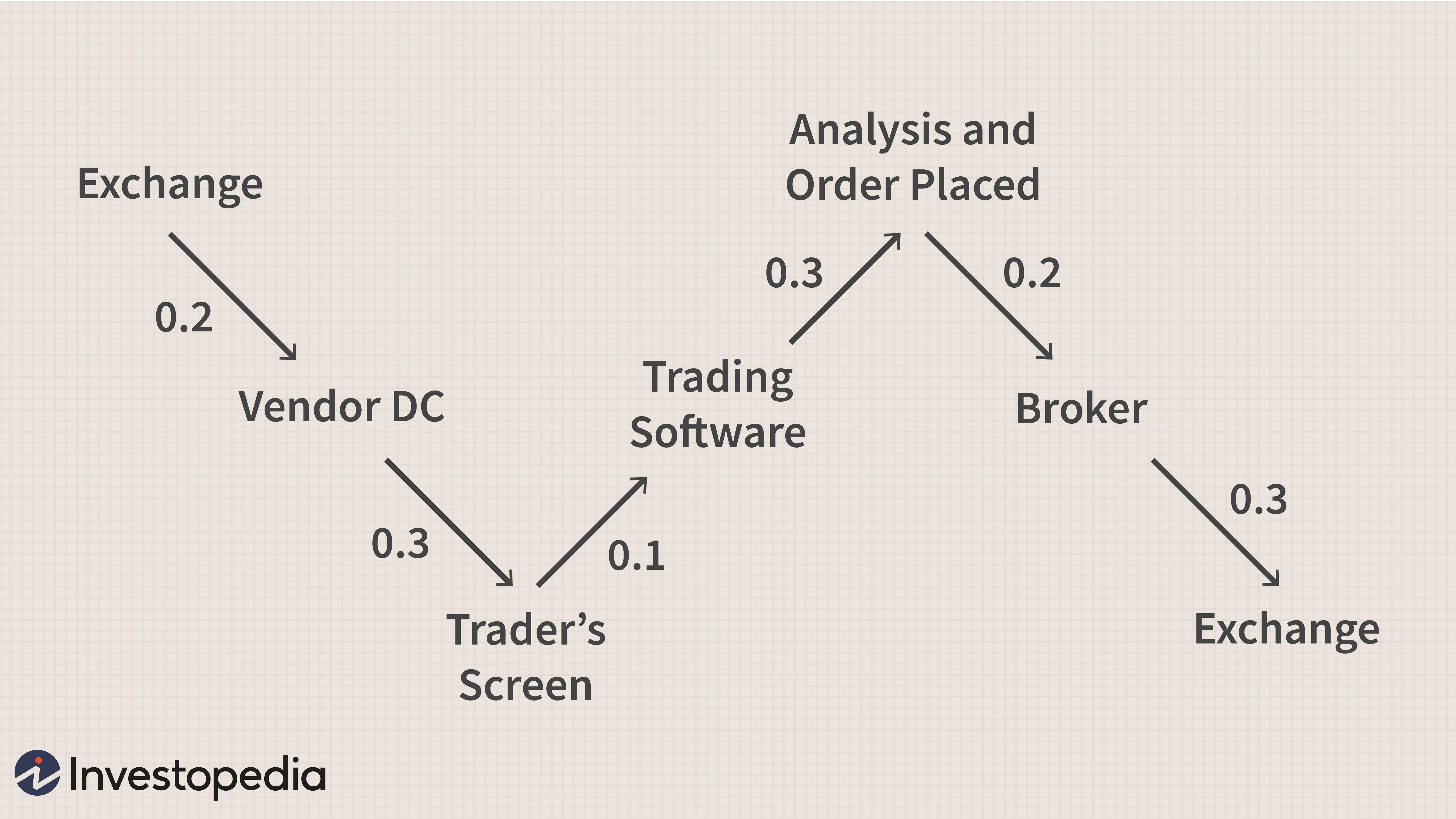 automated trading system development apple verbietet binäre optionen