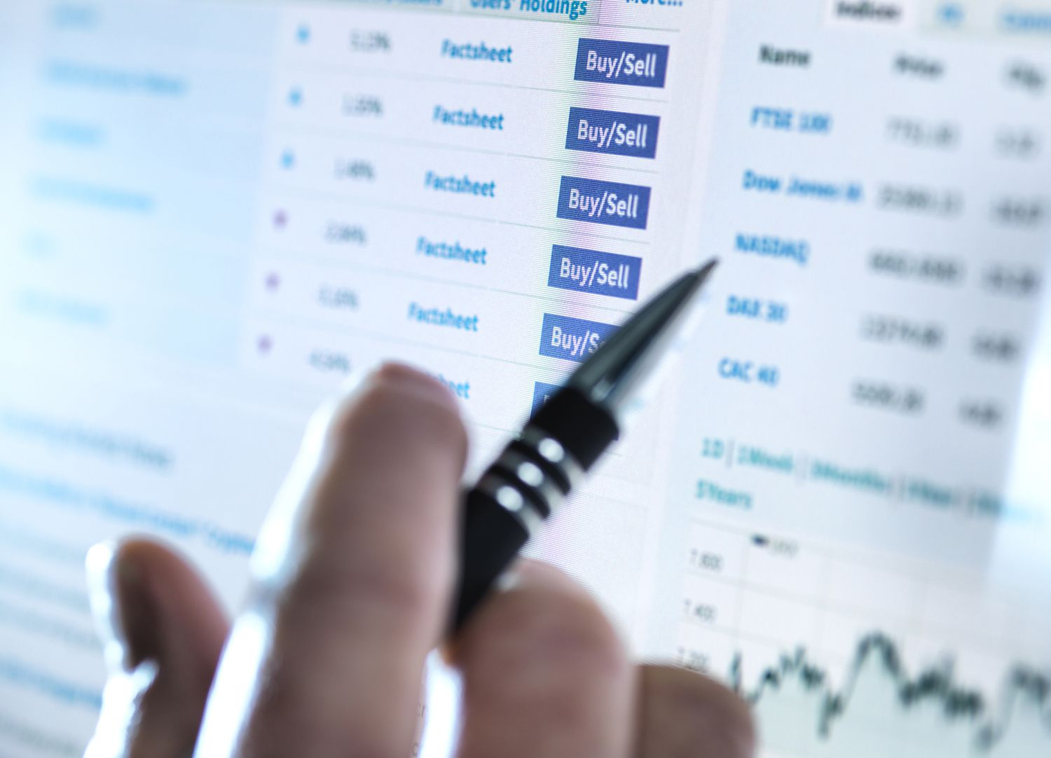 When to Buy a Stock and When to Sell a Stock: 5 Tips