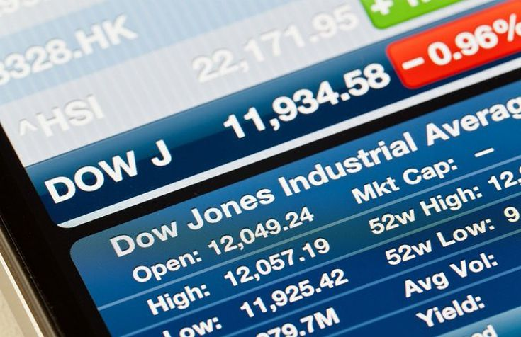 What Does The Dow Jones Industrial Average Measure Inspiration Dow Quote