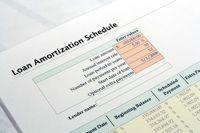 Loan amortization schedule