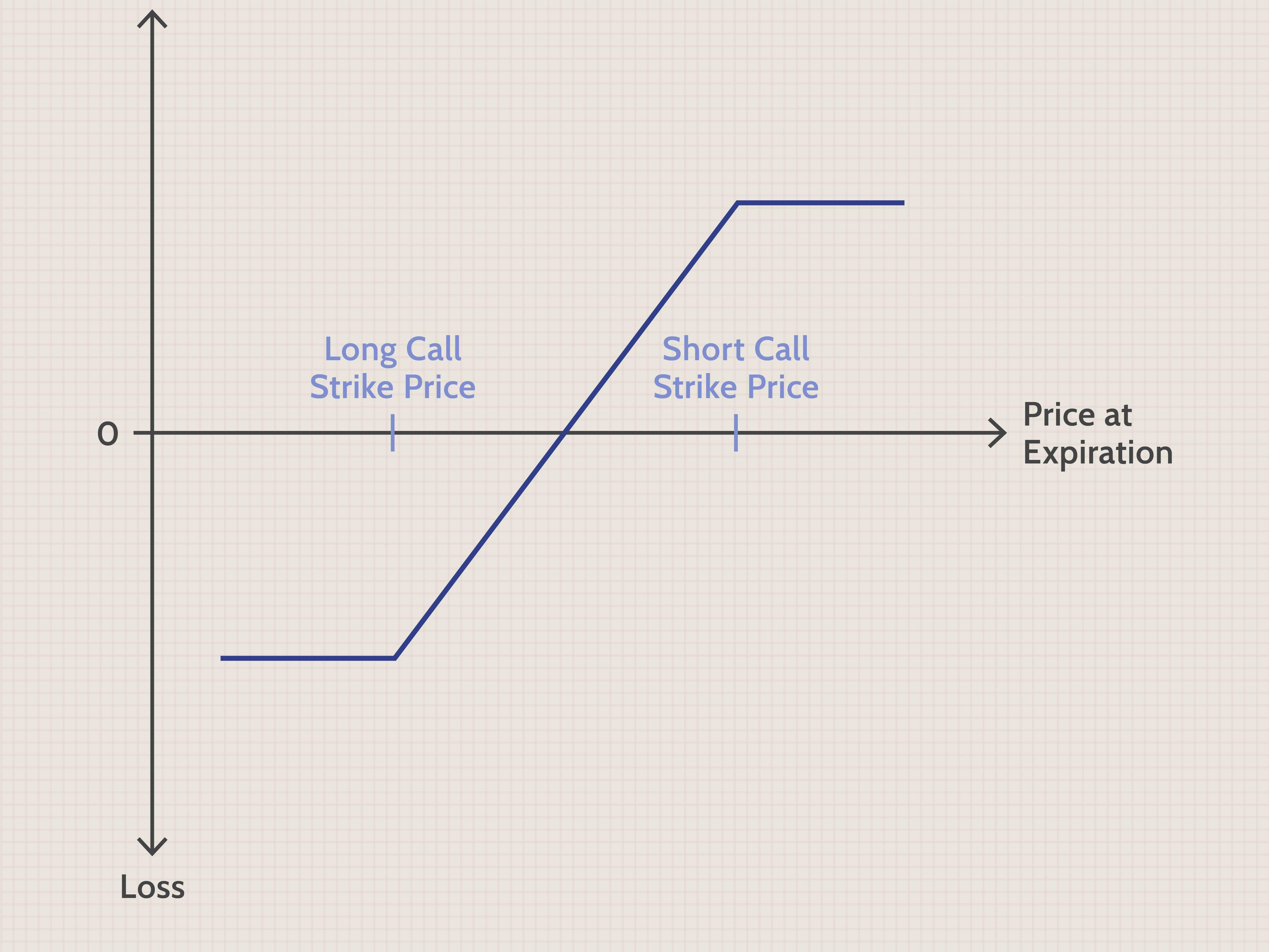 Financial spread betting investopedia cfa revobot betting lines
