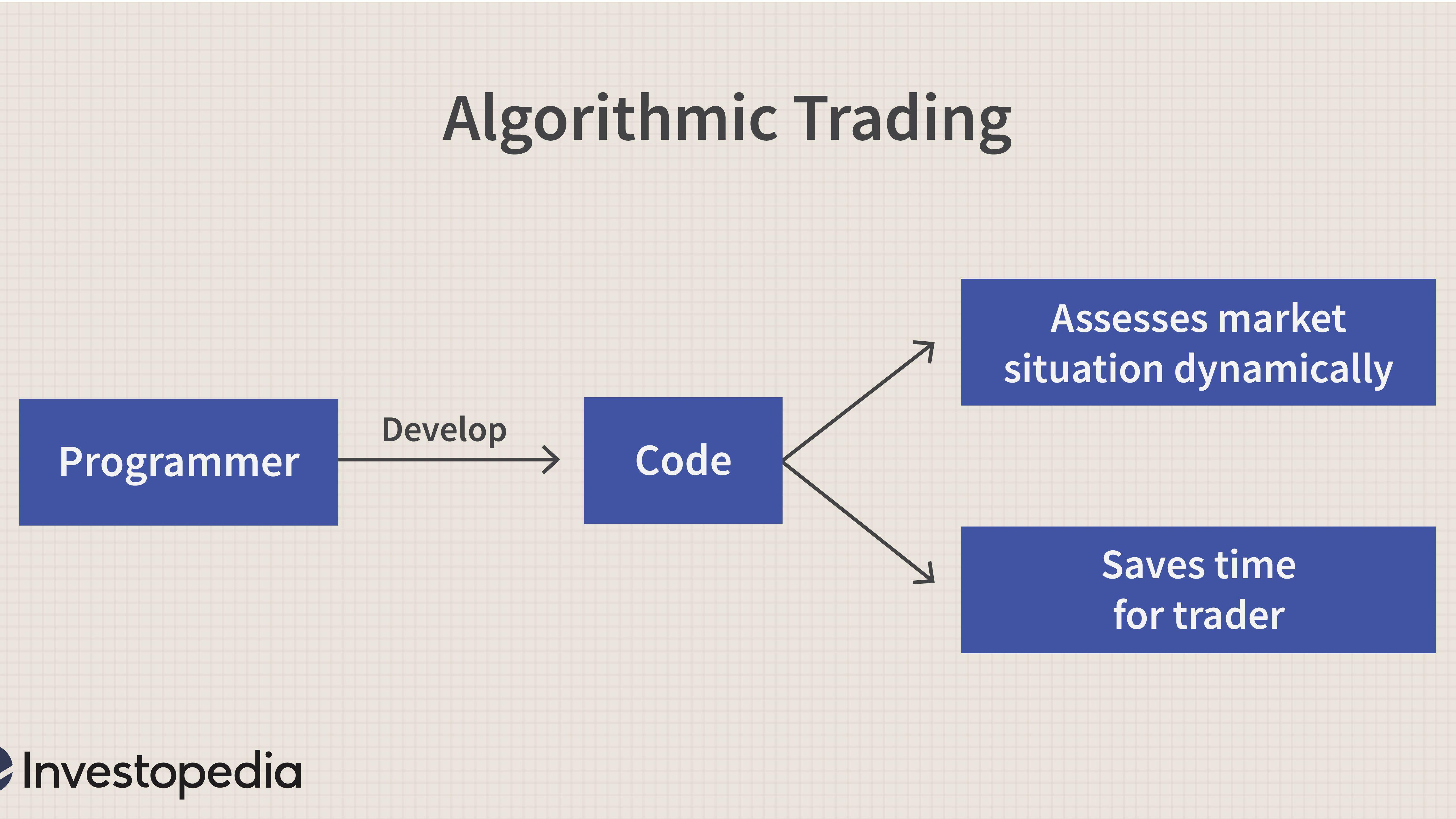 bitcoin-aktien- und optionshandelsbot trader vs programmer