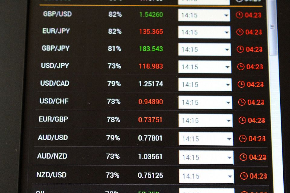 Calculating profits and losses of your currency trades