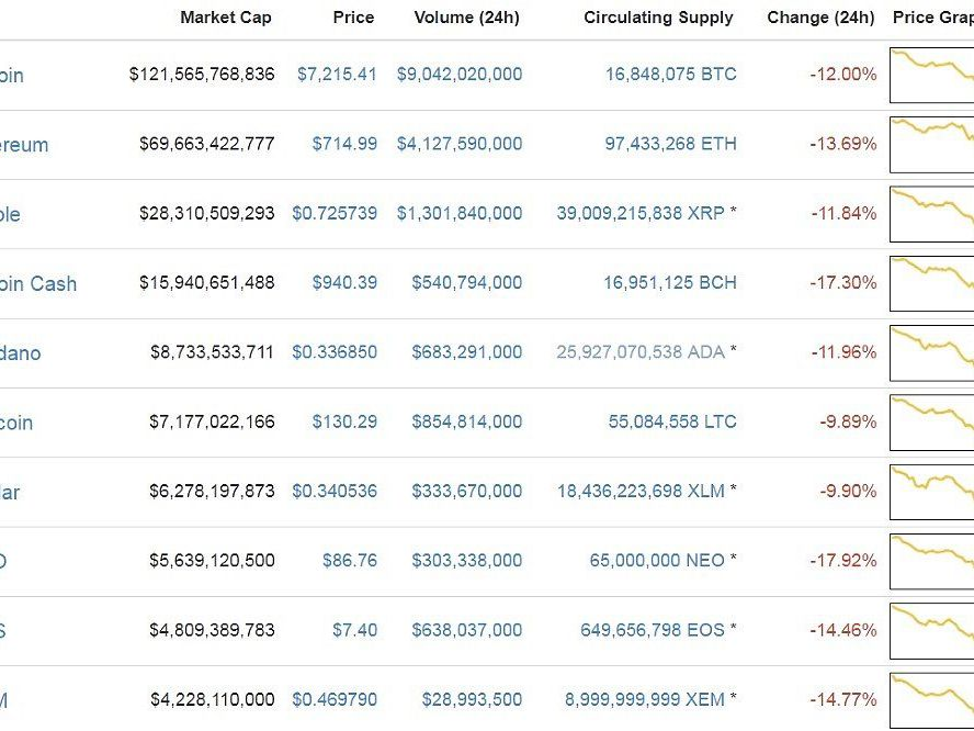 bitcoin trading china)