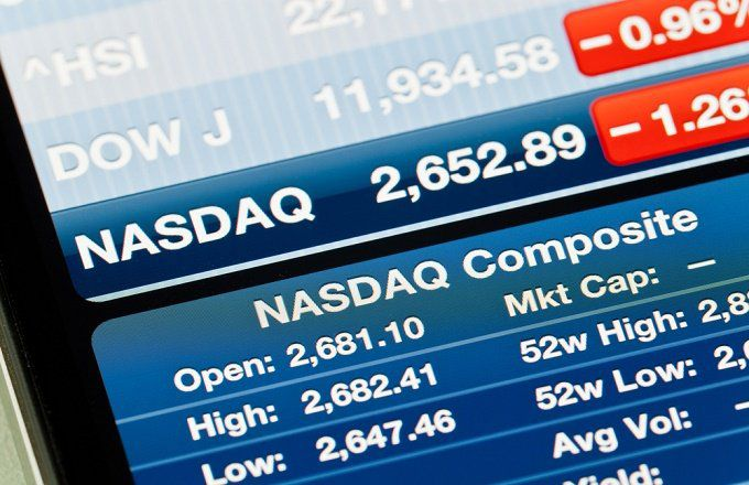 Introduction to the Nasdaq 100 Index