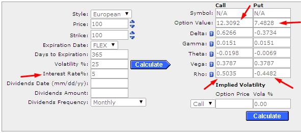 Rho Calculation using Black-Scholes Model
