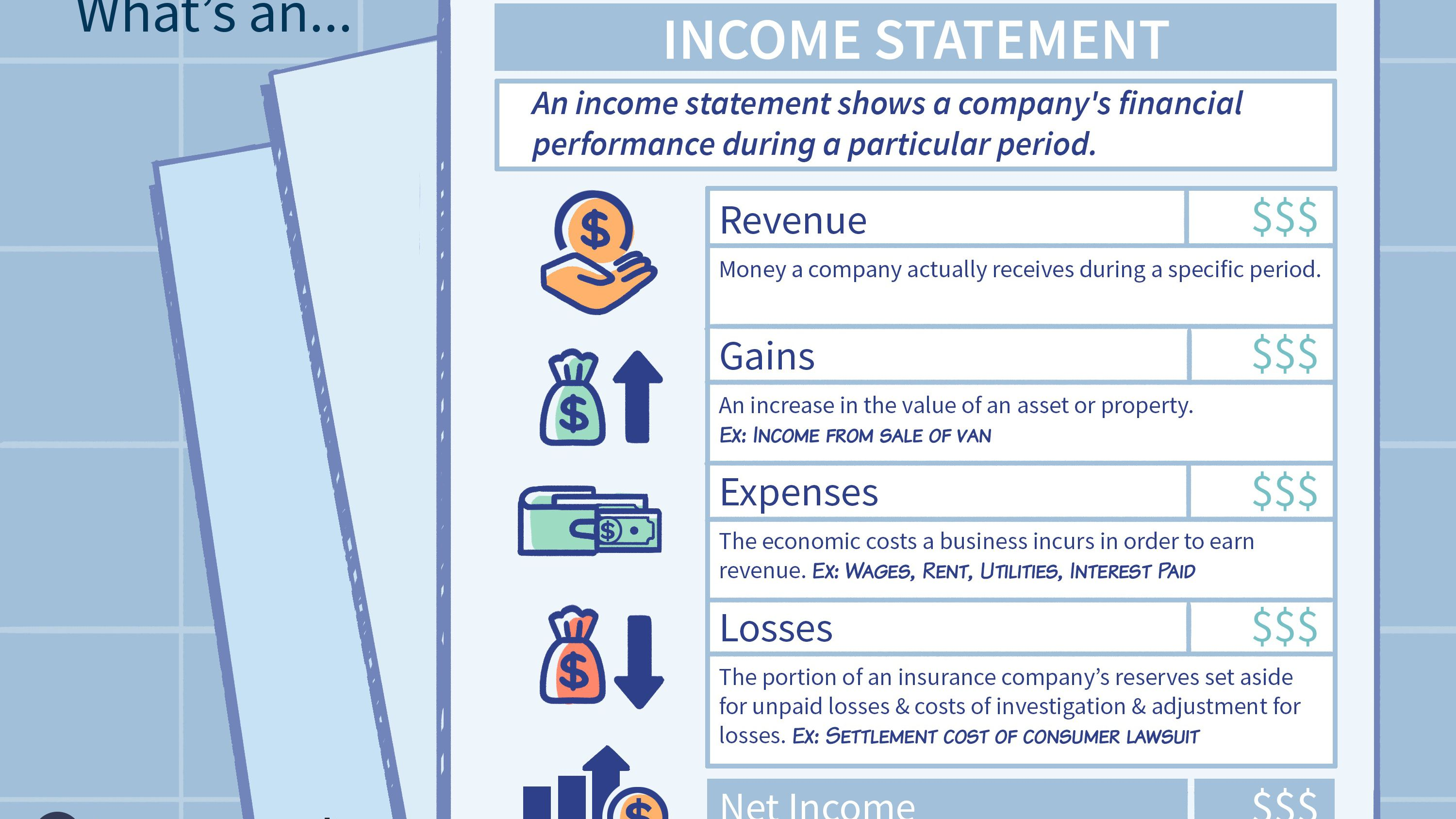 Net Worth Statement Template from www.investopedia.com