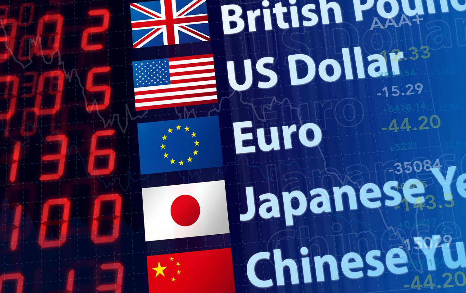 What Are the Most Commonly Traded Currency Pairs?